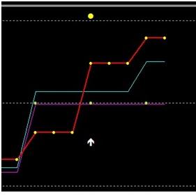 strategie secretă privind opțiunile binare