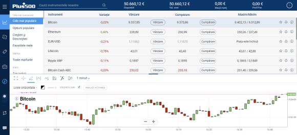 dați o idee despre cum să faceți bani indicatori de strategie vânător de tendințe