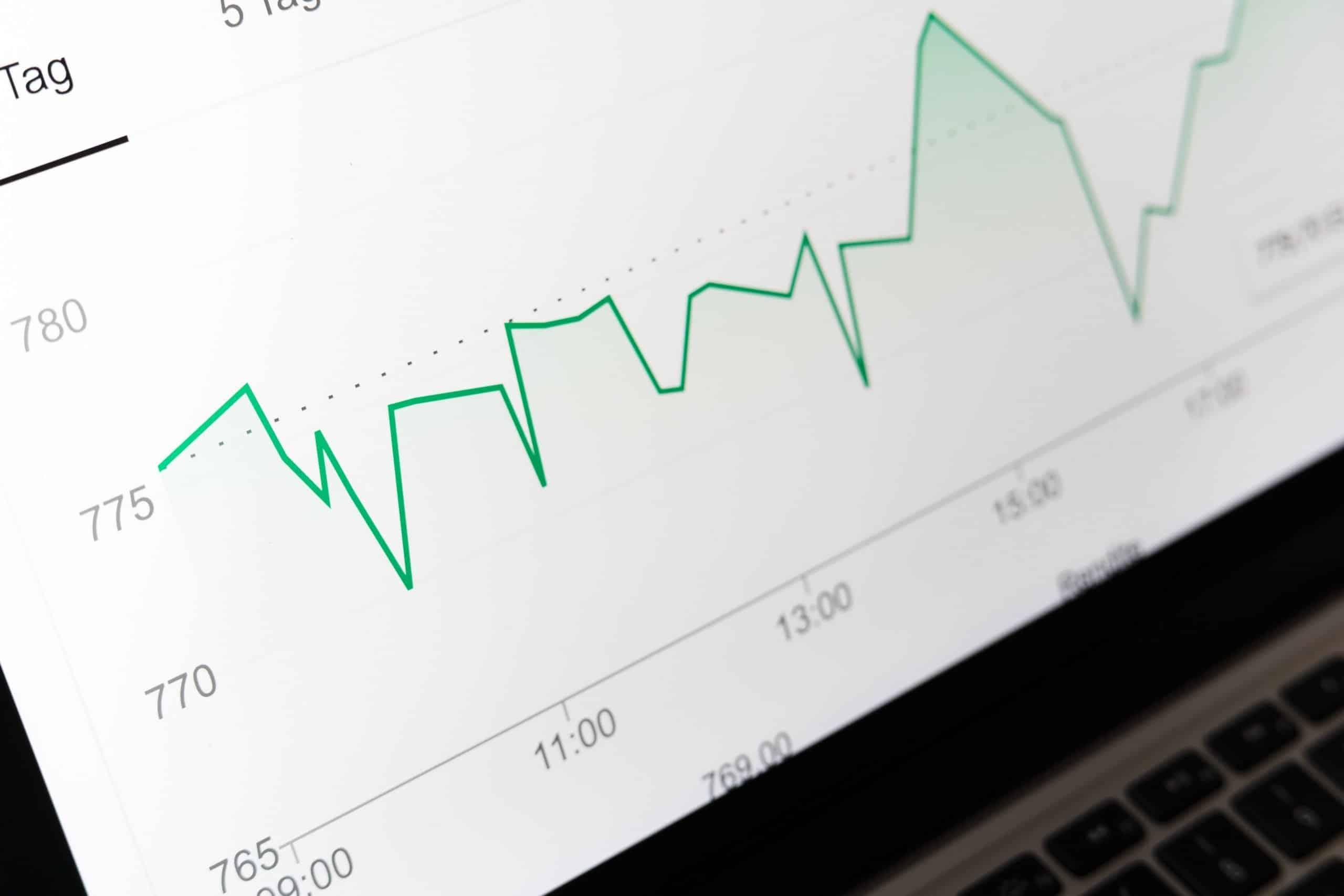 indicele pieței de opțiuni
