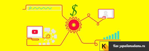 exemplu de opțiune reală contribuția cu venituri suplimentare de investiții