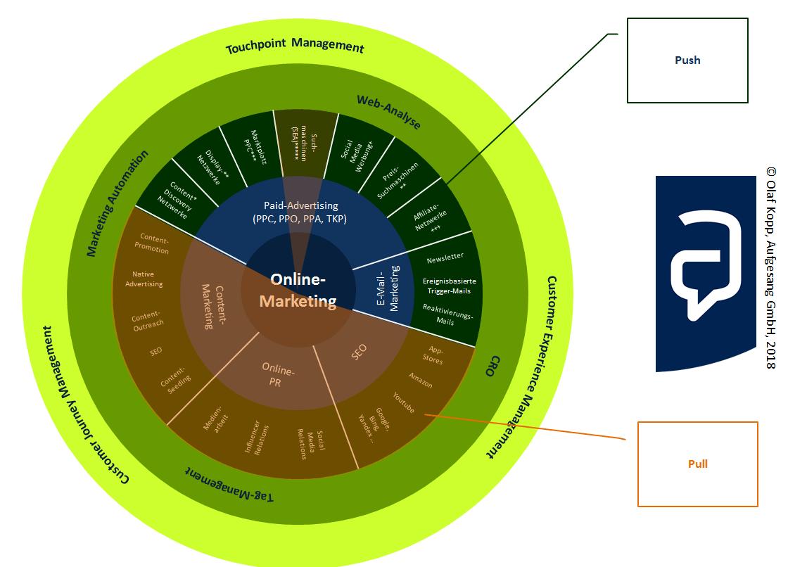 strategia de câștiguri online ce sunt bitcoinele și de ce sunt acestea