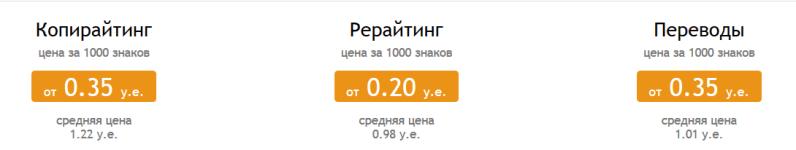 venituri de afaceri pe internet cum să faci bani rapid 600