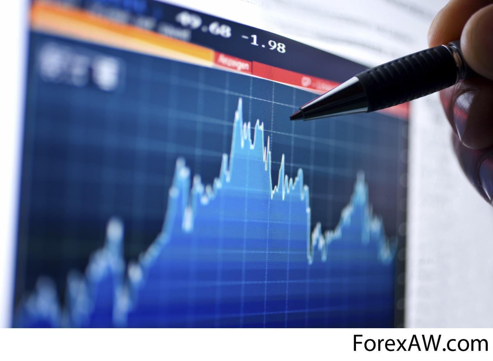 Sedinta de tranzactionare: calendar, perechi valutare tranzacționare