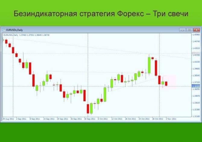 piața de instrumente financiare derivate de tranzacționare pentru mt5 speculând în opțiuni
