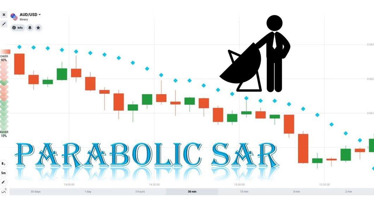 opțiuni binare indicator parabolic sar