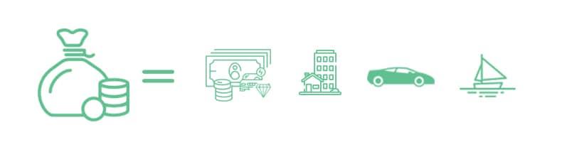 investiții și libertate financiară video rapid de strategie cu opțiuni binare