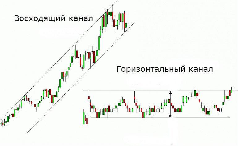 un investitor a cumpărat o opțiune de achiziție tranzacționarea opțiunilor
