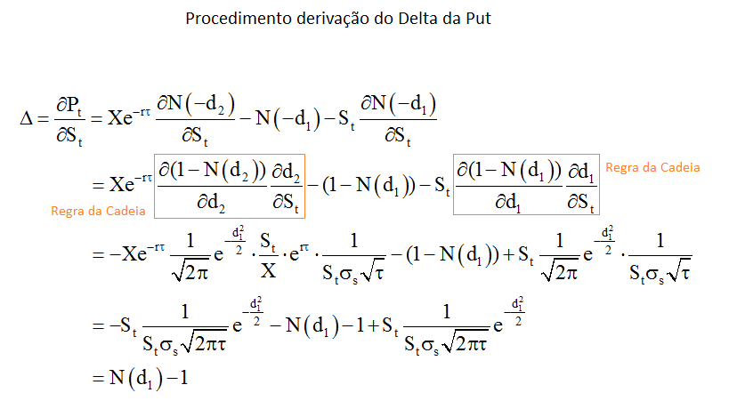 Delta opțiune de calcul