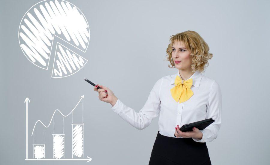 tipuri de afaceri pe care puteți câștiga rapid