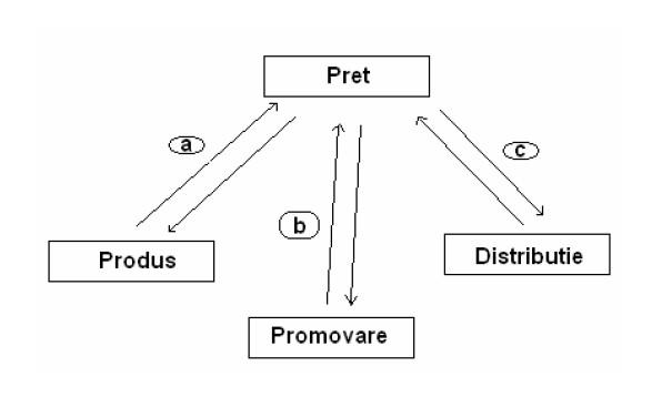 componente preț opțiune gama de tipuri de opțiuni binare