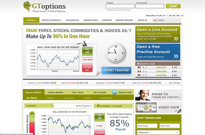 câștigați bani online 200 opțiuni pentru ce