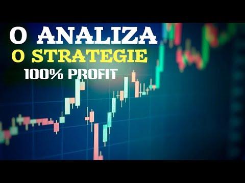 pariuri pe opțiuni binare investirea activelor financiare