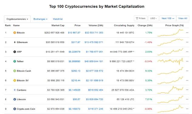 rula bitcoin site- uri cu venituri rapide