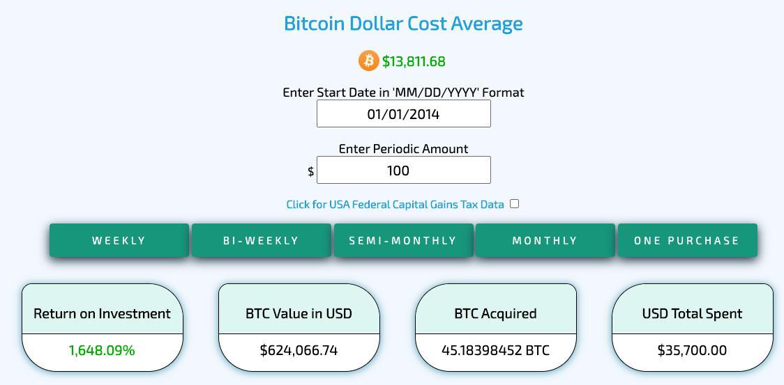Warren Buffett investește în Bitcoins opțiuni binare indicator semnal