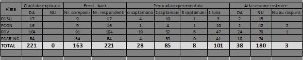 câștiguri eficiente din rețea jackton trading limitat