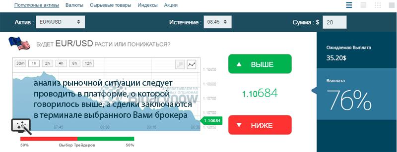 indicator principal pentru opțiuni binare Autodengi internet câștiguri clicker