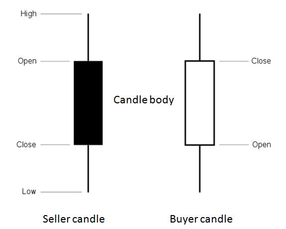 opțiunea de cumpărare a indexului revizuiește câștigurile pe internet integral