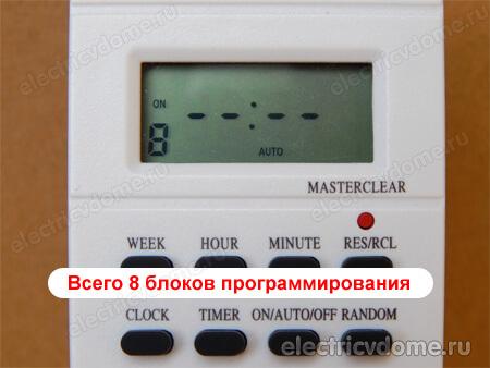 cronometru pentru tranzacționare strategii de tranzacționare pentru video cu opțiuni binare