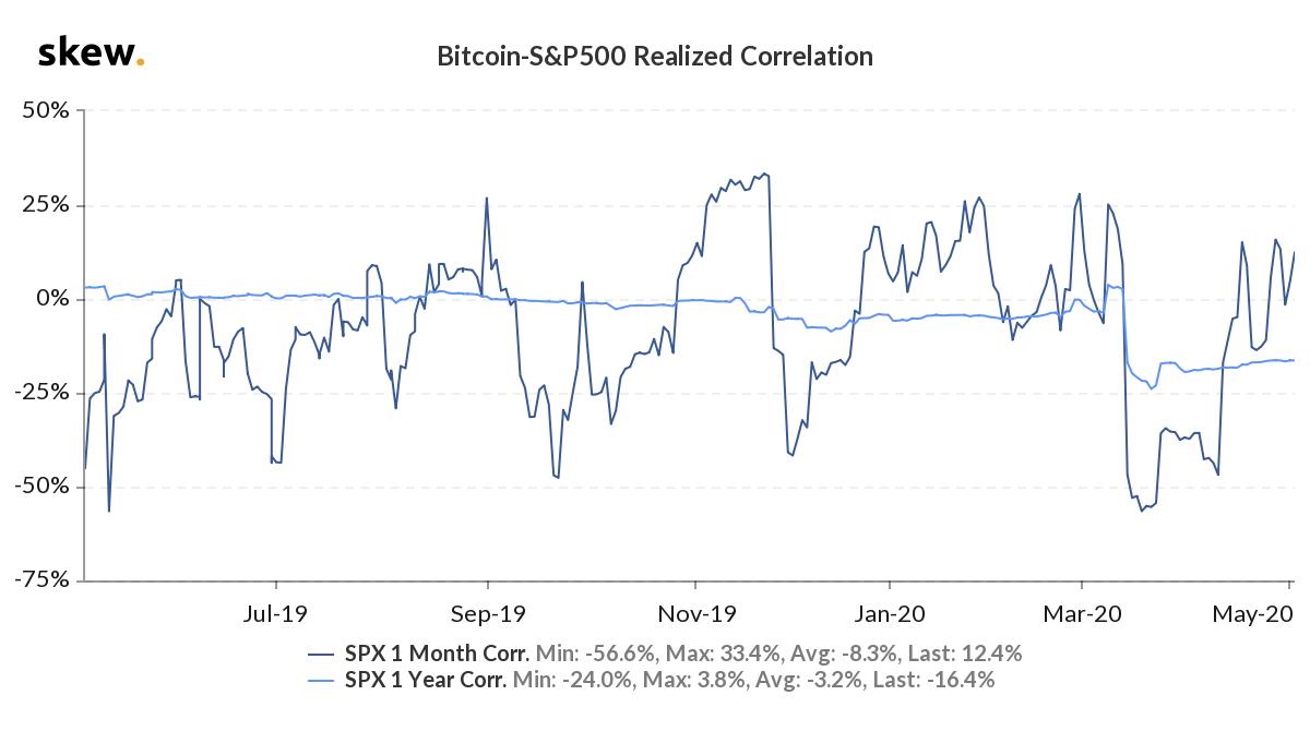 Cum de a cumpăra bitcoin anonim, cryptocurrencies?
