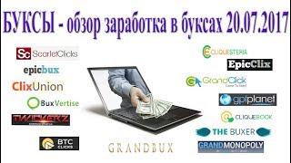 care sunt câștigurile pe internet fără investiții