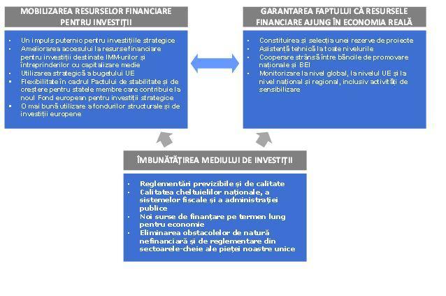 opțiuni ca investiție strategică