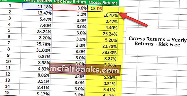 calculul randamentului opțiunii statistici de tranzacții cu opțiuni