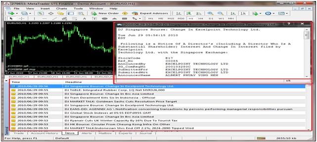 tranzacționarea pe știri financiare recenziile opțiunii yu