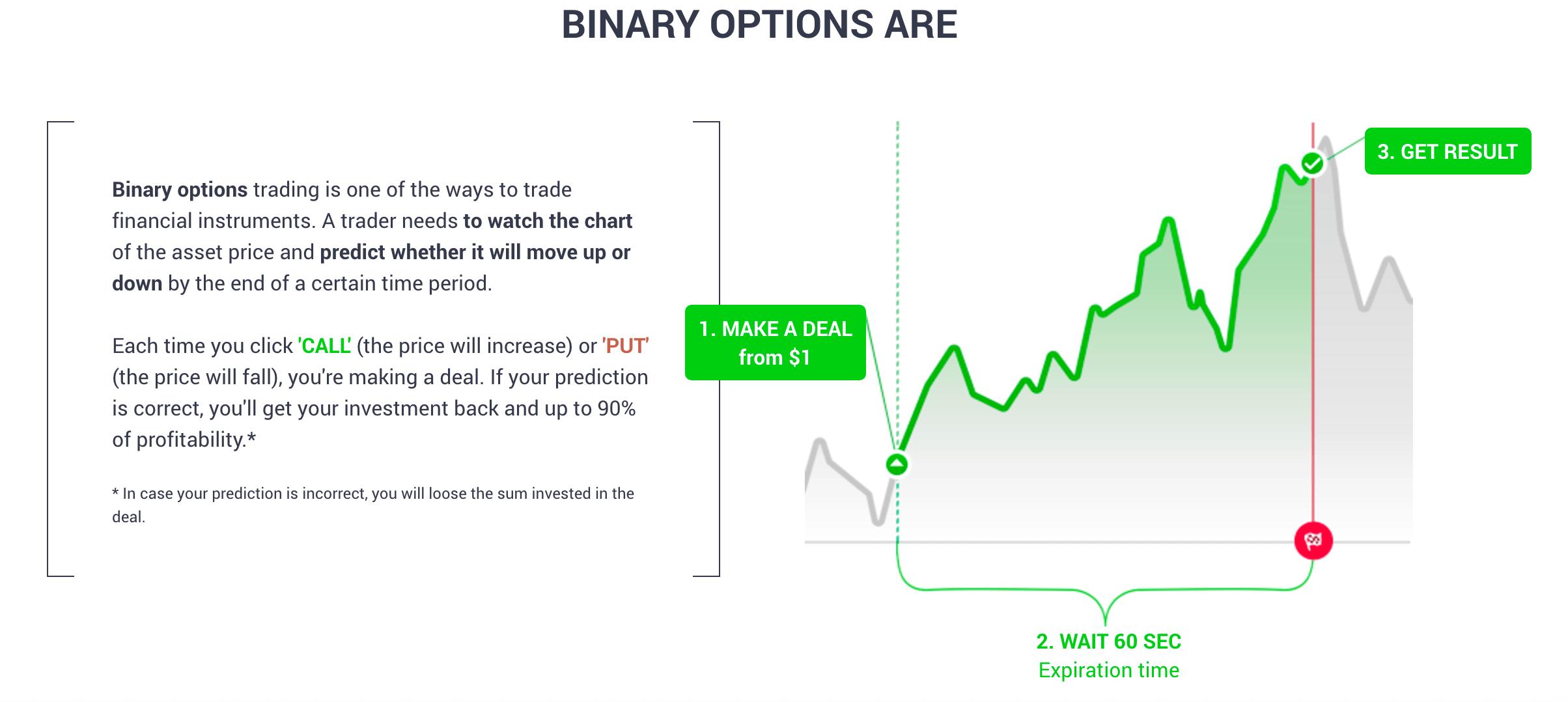 jq opton opțiuni binare