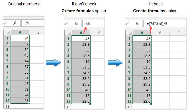 opțiuni binare cloud ishimoku riscă opțiuni binare