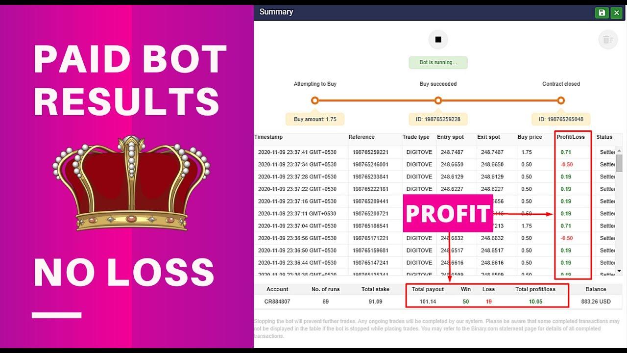 robot binar bnomo programe pentru a face bani pe internet