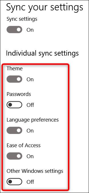 tipuri de opțiuni prin sincronizare
