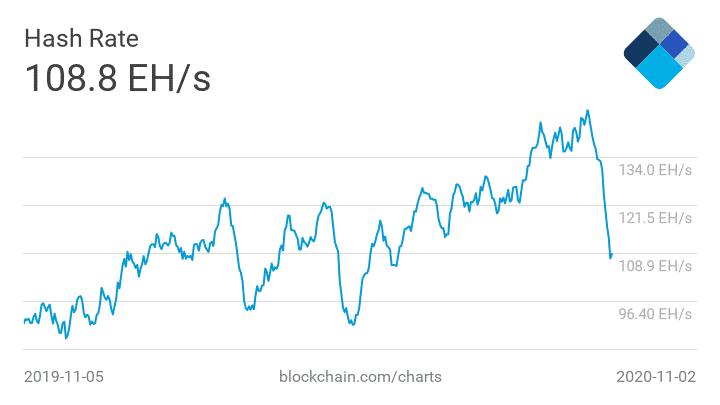 tranzacționați bitcoins pe opțiuni binare și surse