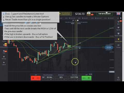vizionați video de tranzacționare a opțiunilor binare