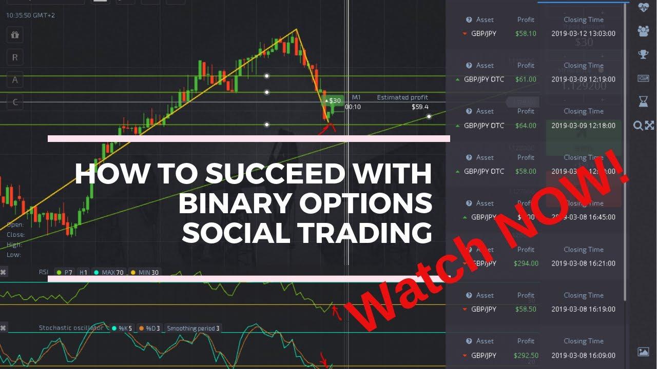 yu trader opțiuni binare ce este libertatea financiară