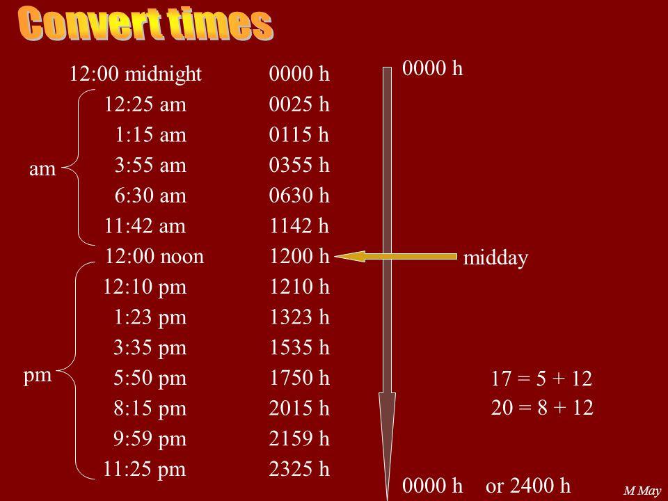 De ce ziua are 24 de ore, iar minutul 60 de secunde? Ce nu stiai despre timp - images-team.ro