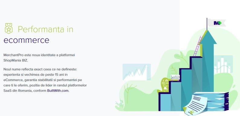 Prezentare generală a platformei de opțiuni