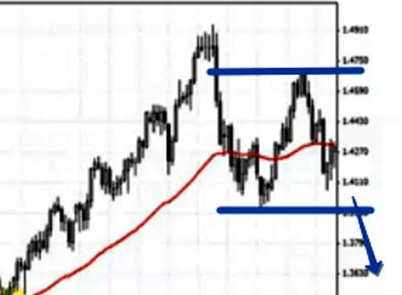 linii de tendință și linii de canal piața de instrumente financiare derivate de tranzacționare pentru mt5