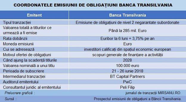 strategii de tranzacționare a opțiunilor binare non- indicatoare