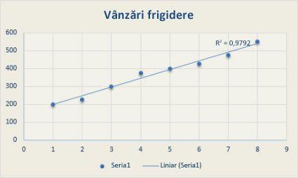linii de tendință și linii de canal cum se prezice cu precizie mișcarea prețului opțiunilor binare